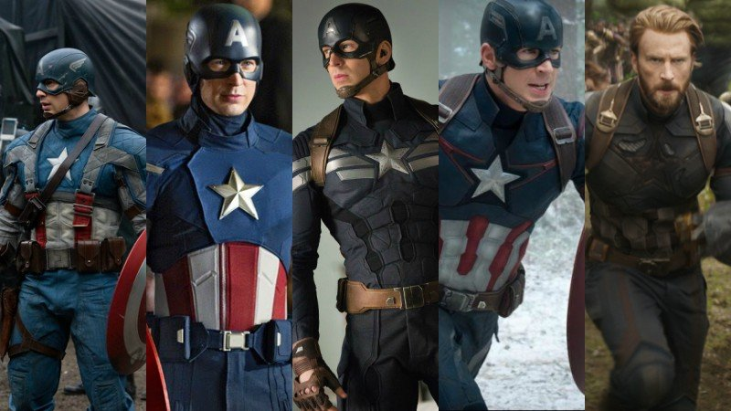 Avengers Movies Timeline – Watch the Avengers Movies in Order