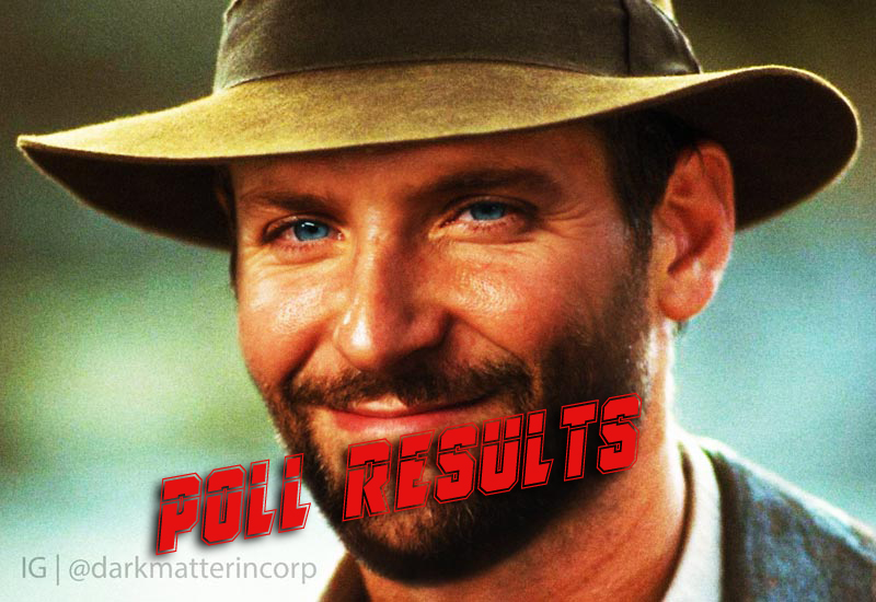 POLL RESULTS: Can Another Actor Be Indiana Jones After Harrison Ford?